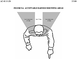 Click image for larger version  Name:Shoulder Harness Mounting Areas AC 43.12-2B.png Views:73 Size:118.5 KB ID:12943