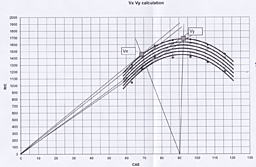 Click image for larger version  Name:Flat Curve - Vx Vy.png Views:64 Size:1.50 MB ID:10419